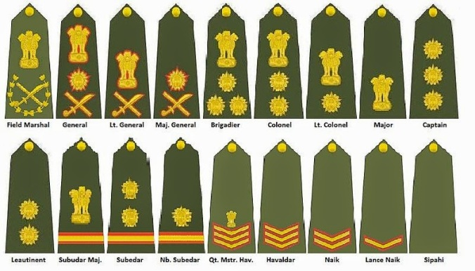 800px-Indian_Army_Ranks_Insignia